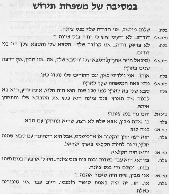 Разговорные темы иврита 3