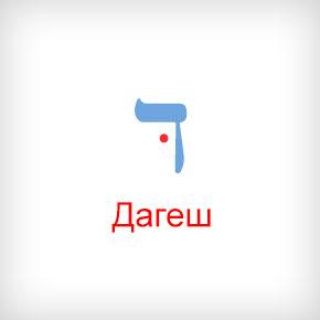 Дагеш в иврите (точка внутри буквы)